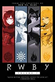 RWBY Season 1